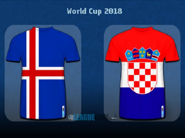 Nhận định Iceland vs Croatia