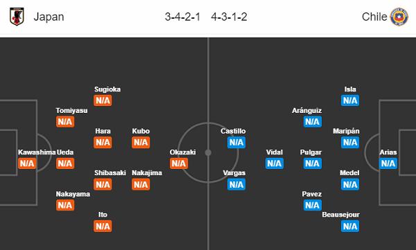 Đội hình dự kiến Nhật Bản vs Chile
