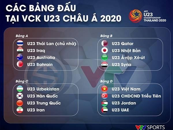 VTV đã mua xong bản quyền truyền hình VCK U23 châu Á tại Thái Lan