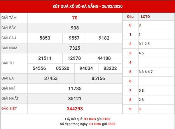 Dự đoán kết quả xs Đà Nẵng thứ 7 ngày 29-02-2020
