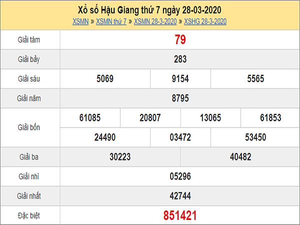 kqxs-hau-giang-ngay-28-3-2020