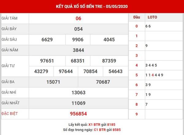 Dự đoán kết quả SX Bến Tre thứ 3 ngày 12-5-2020