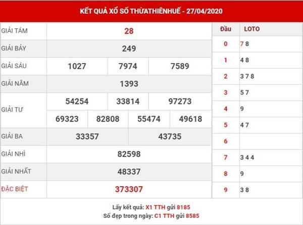 Dự đoán XS Thừa Thiên Huế thứ 2 ngày 4-5-2020