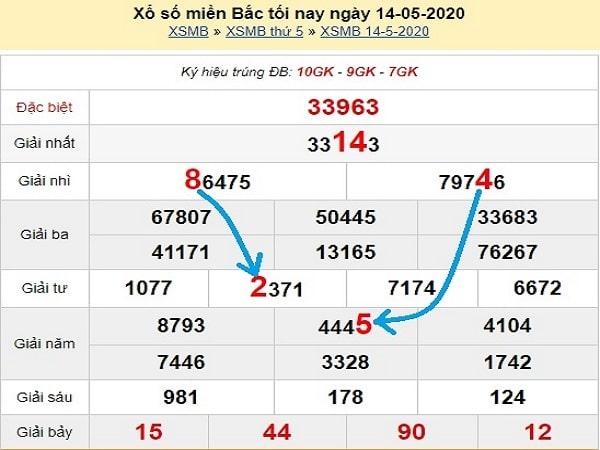 du-doan-xsmb-bach-thu-ngay-15-5-2020-min