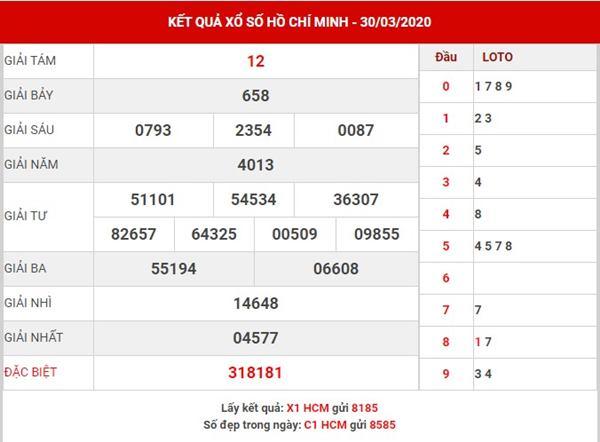 Dự đoán kết quả XS Hồ Chí Minh thứ 7 ngày 02-5-2020