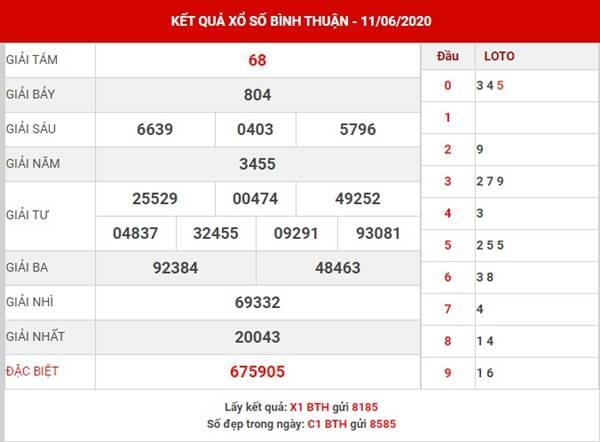 Dự đoán kết quả XS Bình Thuận thứ 5 ngày 18-6-2020