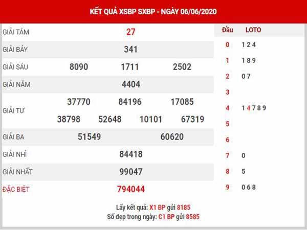 Dự đoán XSBP ngày 13/6/2020