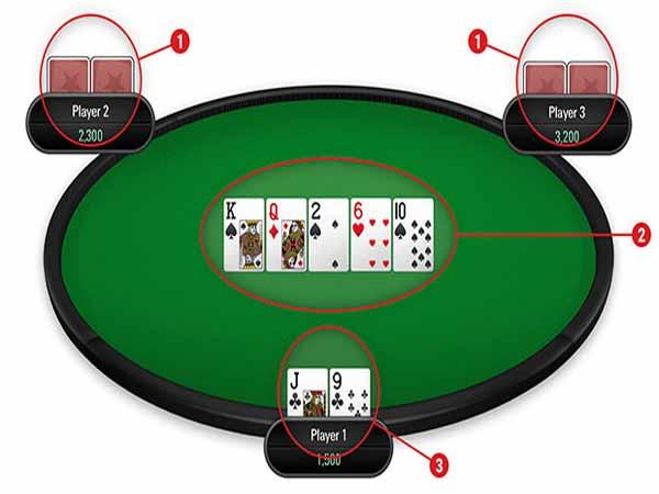Mỗi vòng chơi đều được thực hiện đúng theo luật chơi