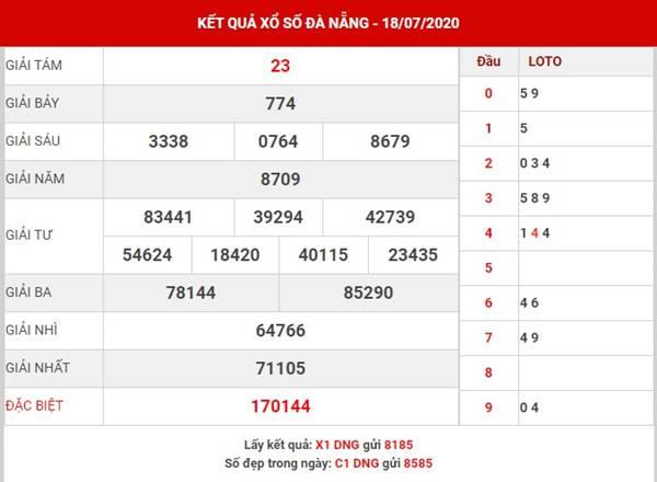 Dự đoán kết quả xổ số Đà Nẵng thứ 4 ngày 22-7-2020