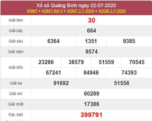 Dự đoán XSQB 9/7/2020 chốt KQXS Quảng Bình cùng cao thủ