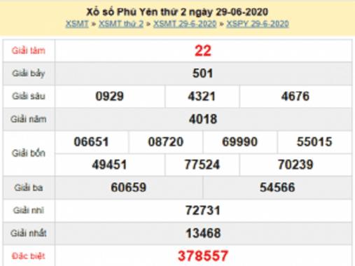 Dự đoán xổ số phú yên thứ 2 ngày 06/07/2020