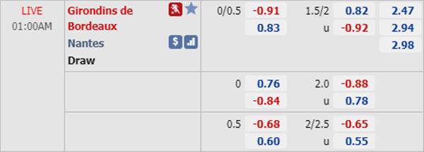 Han-Bordeaux-vs-Nantes