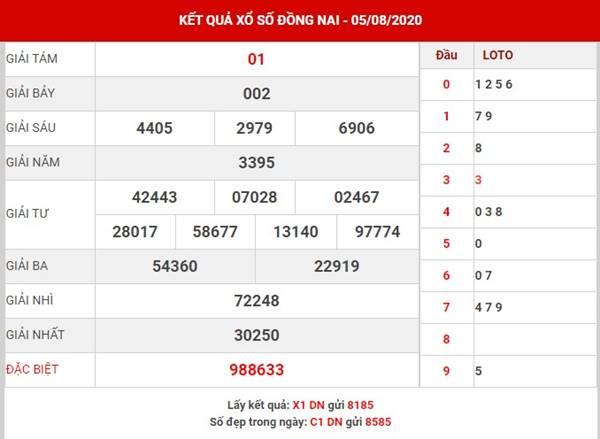 Dự đoán kết quả XS Đồng Nai thứ 4 ngày 12-8-2020