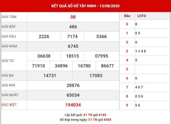 Dự đoán kết quả Xổ Số Tây Ninh thứ 5 ngày 20-8-2020