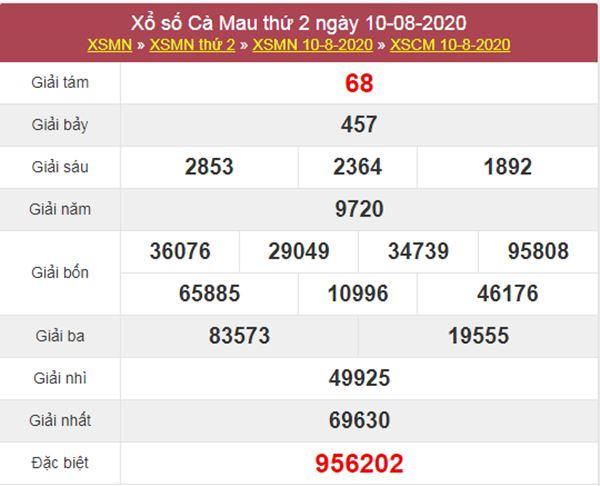 Dự đoán XSCM 17/8/2020 chốt lô số đẹp Cà Mau hôm nay