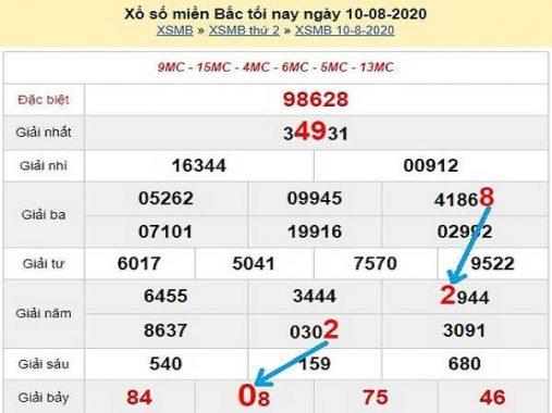 Dự đoán KQXSMB- xổ số miền bắc ngày 11/08 chuẩn xác
