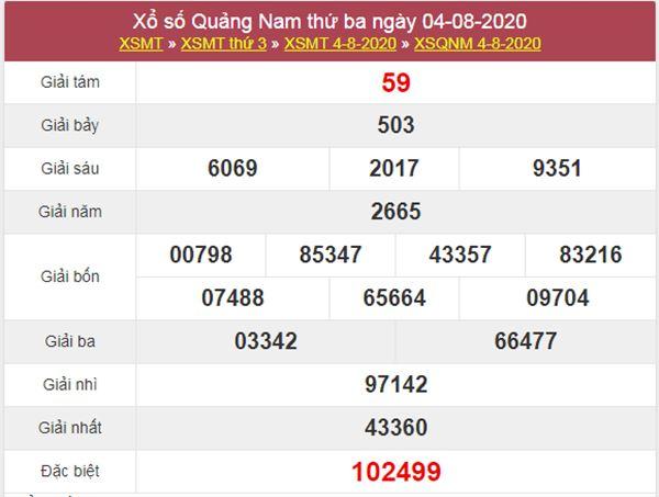 Dự đoán XSQNM 11/8/2020 chốt lô số đẹp Quảng Nam thứ 3