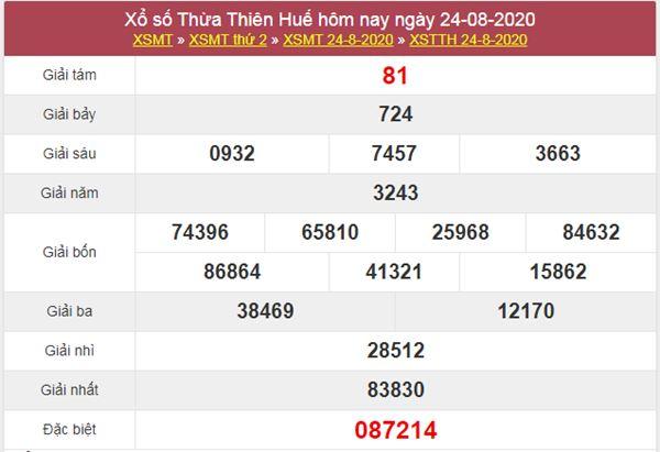 Dự đoán XSTTH 31/8/2020 chốt KQXS Thừa Thiên Huế thứ 2
