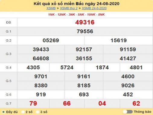Dự đoán KQXSMB- xổ số miền bắc ngày 25/08/2020