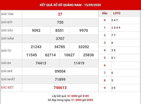 Dự đoán kết quả SX Quảng Nam thứ 3 ngày 22-9-2020