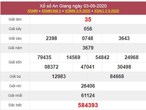 Dự đoán XSAG 10/9/2020 chốt KQXS An Giang thứ 5 cực chuẩn