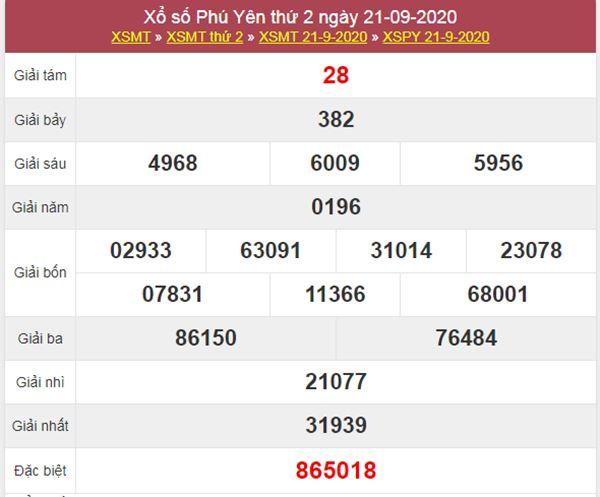 Dự đoán XSPY 28/9/2020 chốt lô số đẹp Phú Yên cùng cao thủ