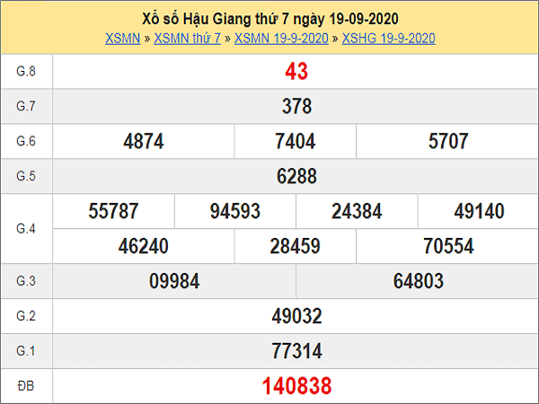 Dự đoán KQXSHG ngày 26/09/2020- chốt số xổ số hậu giang hôm nay