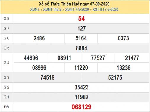 Dự đoán KQXSTTH- xổ số thừa thiên huế ngày 14/09/2020 chuẩn
