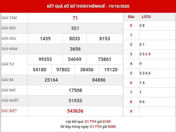 Dự đoán kết quả sổ xố Thừa Thiên Huế thứ 2 ngày 26-10-2020
