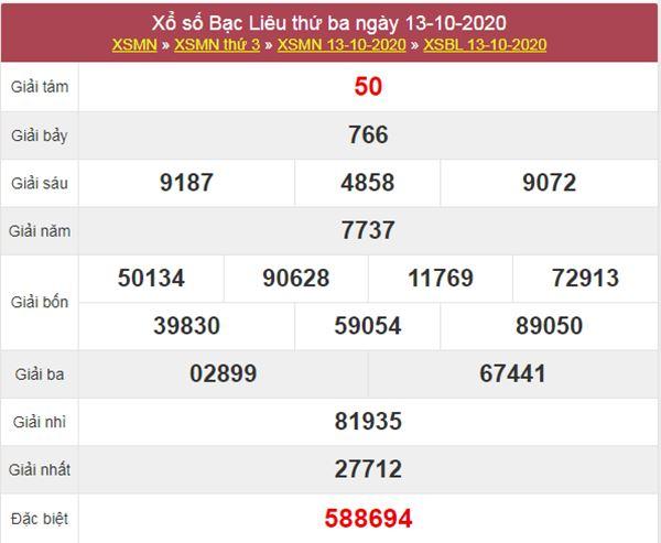 Dự đoán XSBL 20/10/2020 chốt lô VIP Bạc Liêu hôm nay