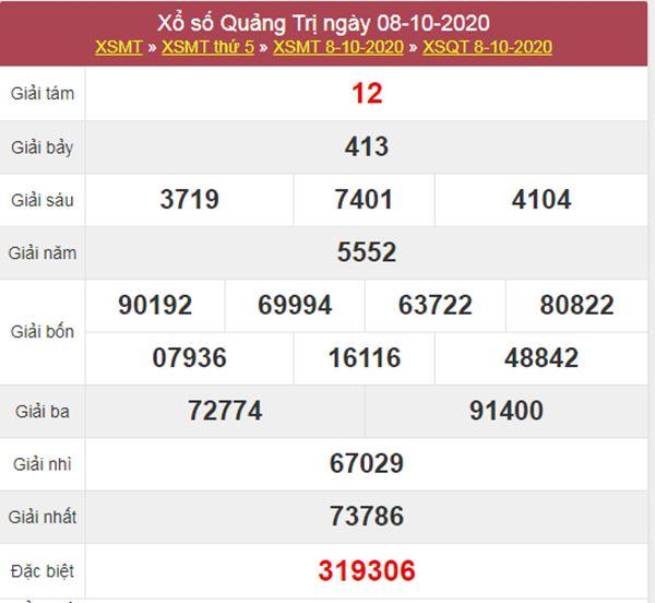 Dự đoán XSQT 15/10/2020 chốt KQXS Quảng Bình thứ 5