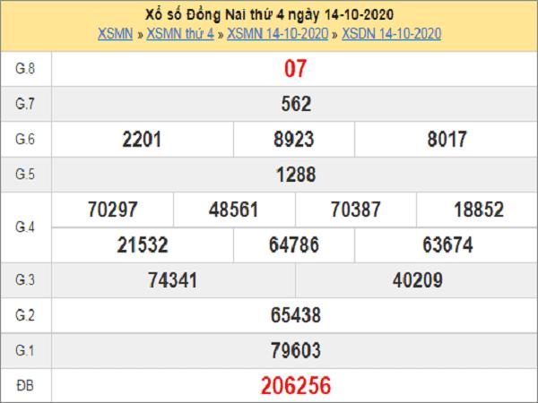Dự đoán KQXSDN ngày 21/10/2020- xổ số đồng nai