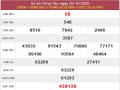 Dự đoán KQXSVT ngày 27/10/2020- xổ số vũng tàu hôm nay