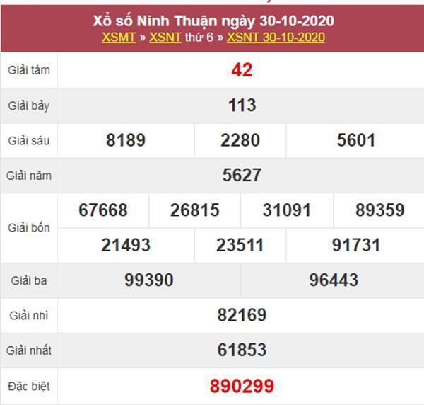 Dự đoán XSNT 6/11/2020 chốt lô Ninh Thuận tỷ lệ trúng cao