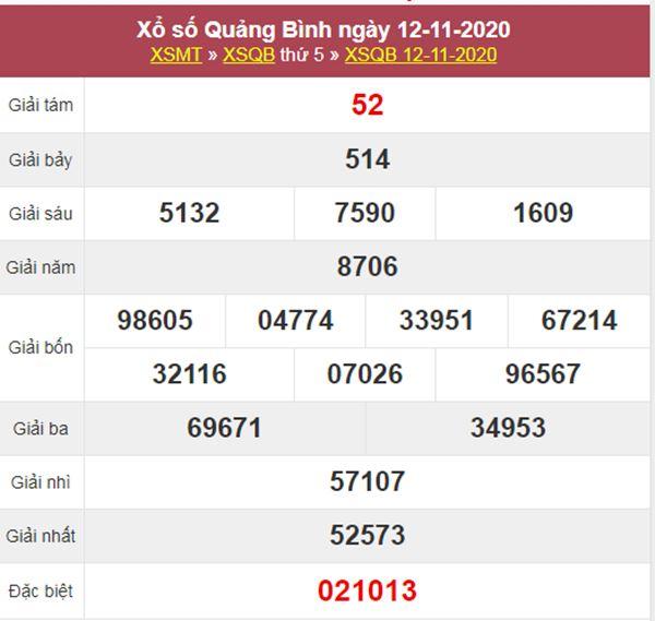 Dự đoán XSQB 19/11/2020 chốt cầu lô đặc biệt Quảng Bình thứ 5