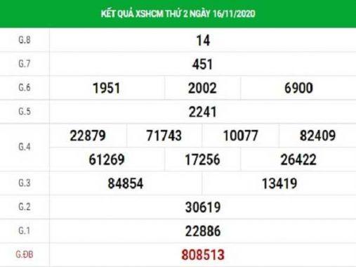 Dự đoán XSHCM ngày 21/11/2020- xổ số hồ chí minh tỷ lệ trúng cao
