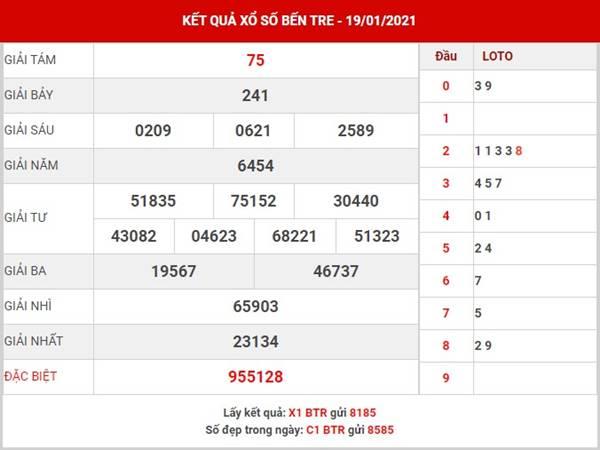 Dự đoán KQSX Bến Tre thứ 3 ngày 26/1/2021