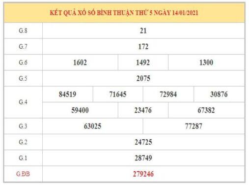 Dự đoán XSBT ngày 21/1/2021 chốt lô số đẹp Bình Thuận