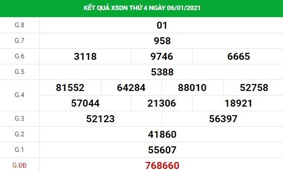Dự đoán kết quả XS Đồng Nai Vip ngày 13/01/2021