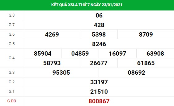 Dự đoán kết quả XS Long An Vip ngày 30/01/2021