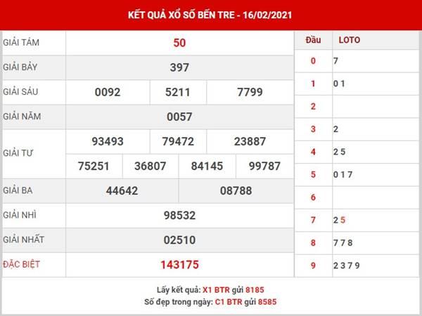 Dự đoán KQXS Bến Tre thứ 3 ngày 23/2/2021