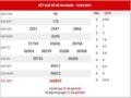 Dự đoán XSAG ngày 25/2/2021 – Dự đoán KQXS An Giang thứ 5