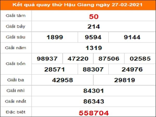 Quay thử kết quả xổ số tỉnh Hậu Giang ngày 27/2/2021