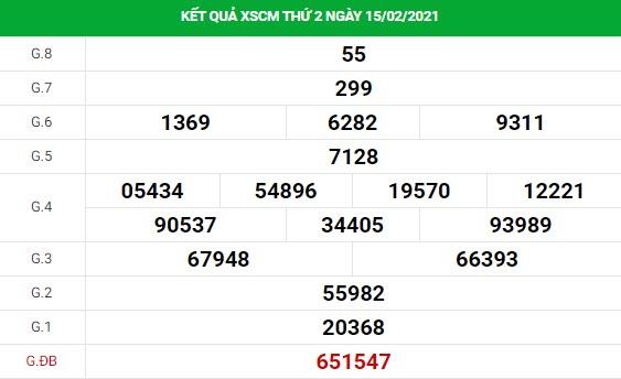 Dự đoán kết quả XS Cà Mau Vip ngày 22/02/2021