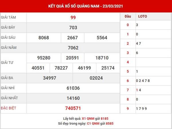 Dự đoán xổ số Quảng Nam thứ 3 ngày 30/3/2021