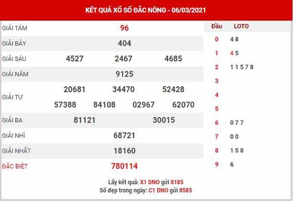 Dự đoán XSDNO ngày 13/3/2021