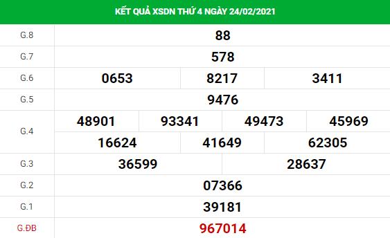 Dự đoán kết quả XS Đồng Nai Vip ngày 03/03/2021