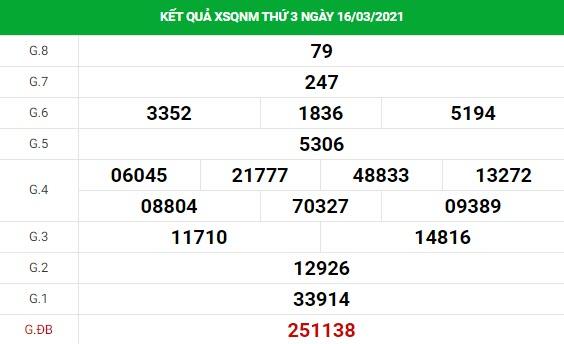 Dự đoán kết quả XS Quảng Nam Vip ngày 23/03/2021