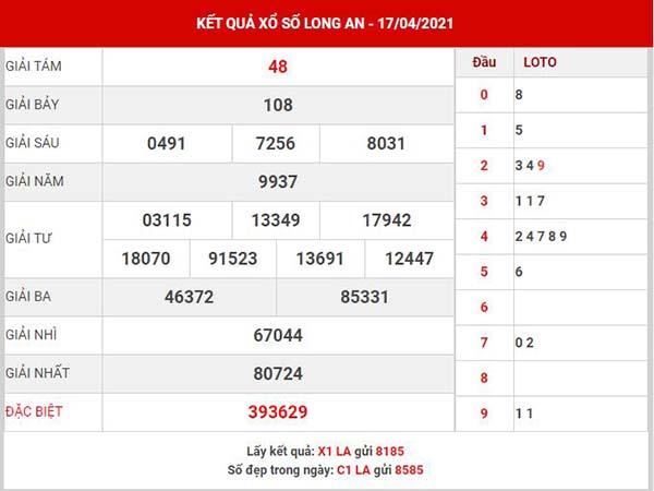 Dự đoán XSLA ngày 24/4/2021 đài Long An thứ 7 hôm nay chính xác nhất