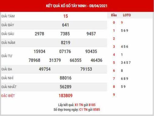 Dự đoán XSTN ngày 15/4/2021 – Dự đoán xổ số Tây Ninh thứ 5